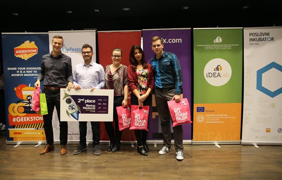 Startup Weekend Novi Sad #04